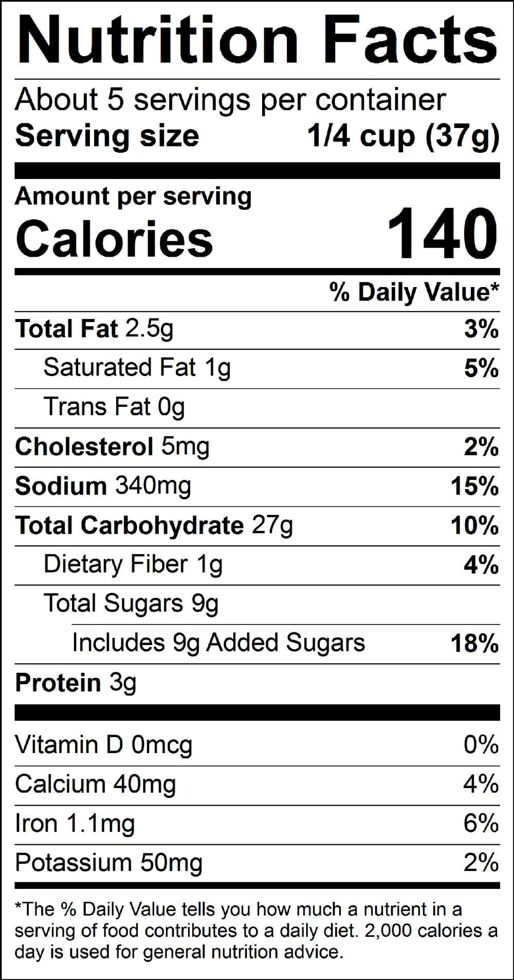 nutrition label test