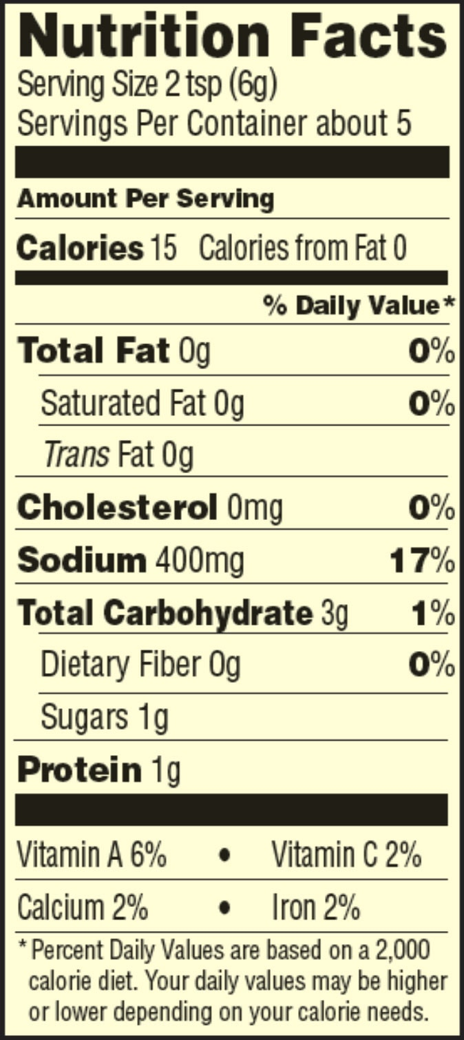 homestyle meat loaf 1.02oz nutrition facts sheets
